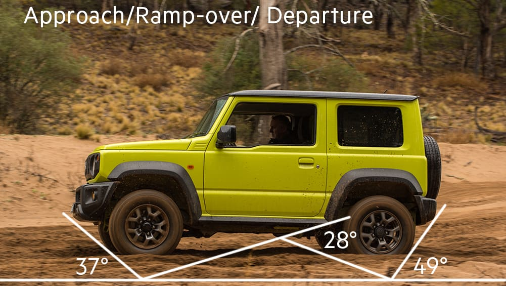 Approach Departure And Ramp Over Angles Explained Off Roading Advice Carsguide
