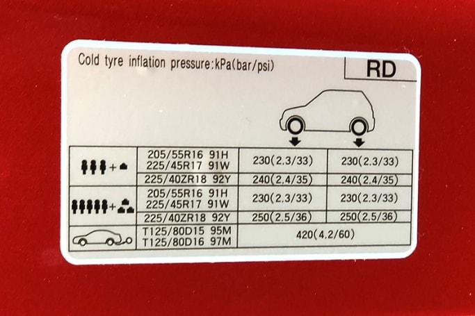 Hyundai I30 Tyre Pressure Carsguide