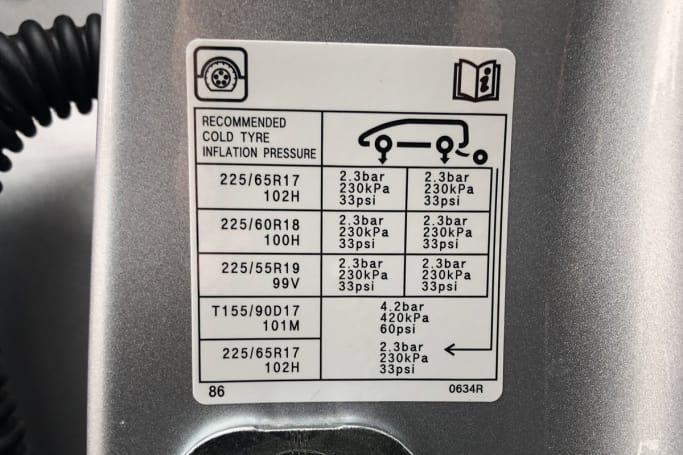 Renault Koleos Tyre Pressure Carsguide