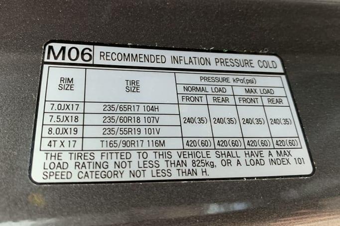 Hyundai Santa Fe Tyre Pressure Carsguide