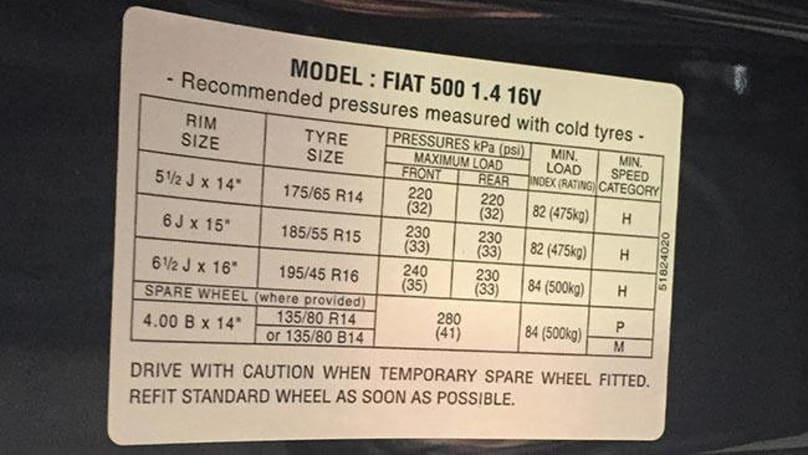 Fiat 500 Tyre Pressure | CarsGuide