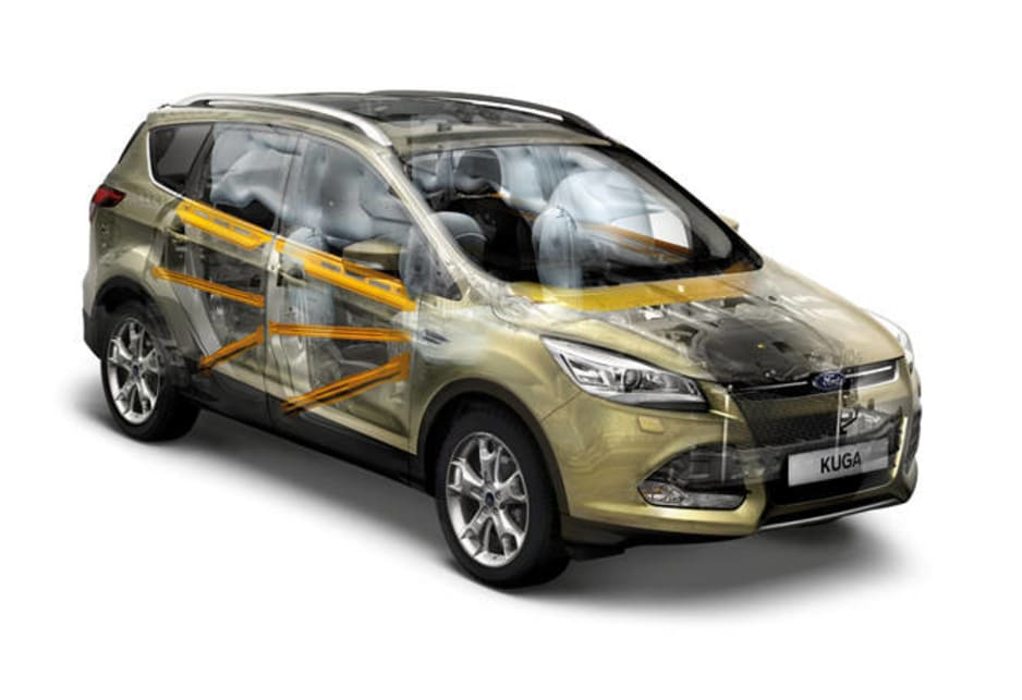 Ford Kuga TF schematic safety.