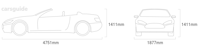 Dimensions for the Mercedes-Benz C63 2019 Dimensions  include 1411mm height, 1877mm width, 4751mm length.