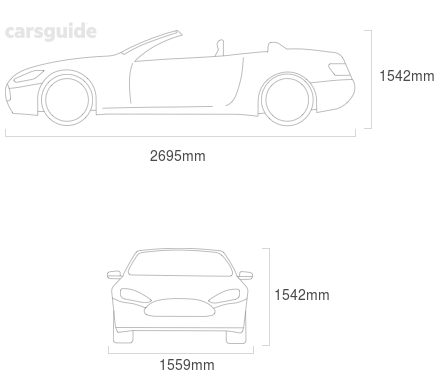 Dimensions for the Smart Fortwo 2008 Dimensions  include 1542mm height, 1559mm width, 2695mm length.