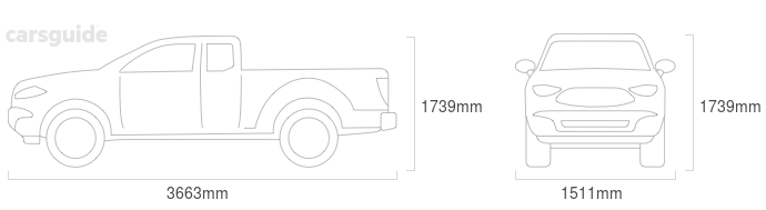 Dimensions for the Leyland Moke 1968 Dimensions  include 1739mm height, 1511mm width, 3663mm length.