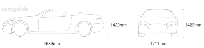 Dimensions for the Saab 9-3 2002 Dimensions  include 1423mm height, 1711mm width, 4639mm length.