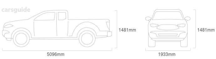 Dimensions for the FPV Pursuit 2014 Dimensions  include 1481mm height, 1933mm width, 5096mm length.
