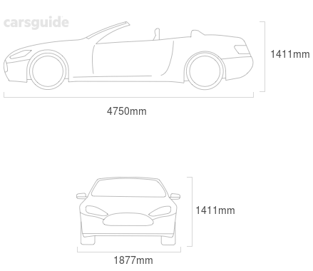 Dimensions for the Mercedes-Benz C63 2018 Dimensions  include 1411mm height, 1877mm width, 4750mm length.