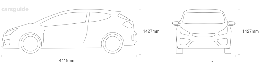 Dimensions for the Mercedes-Benz A-Class 2020 include 1427mm height, — width, 4419mm length.