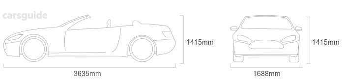 Dimensions for the Mini Cabrio 2008 include 1415mm height, 1688mm width, 3635mm length.